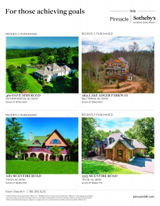 listings by Kevin